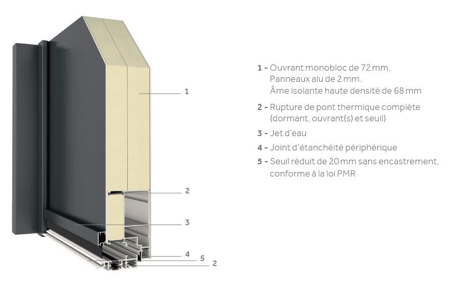monobloc 72mm